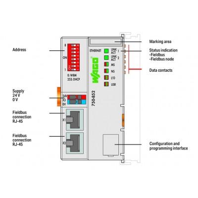 750-852 - Controlador ETHERNET