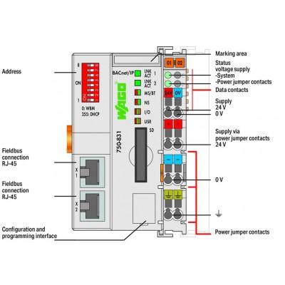 750-831 - Controlador...