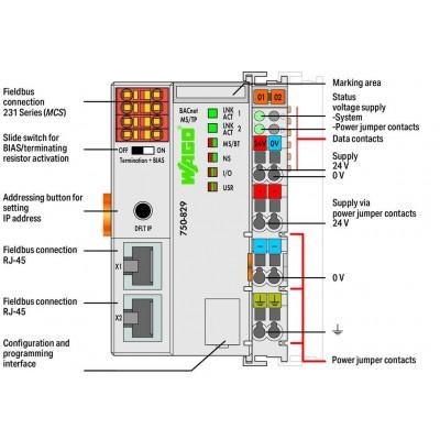 750-829 - Controlador...