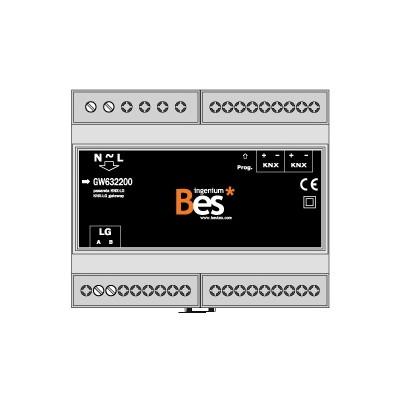 Gateway KNX – DAIKIN HVAC - Formato DIN